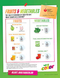 fruits and vegetables serving sizes