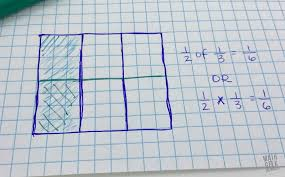 deepening fraction sense with fractions area models