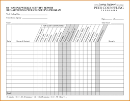 it support report template sales call checklist form post sle templates daily report