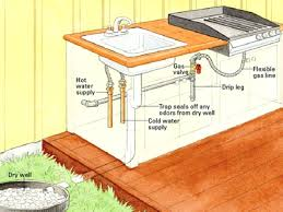 Outdoor Kitchen Plumbing Drake Mechanical Outdoor Kitchens In And