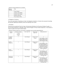 Risk Management Worksheet Fillable Appendix Q Sample 11 Continuity Of Operations Plan Used By Fort