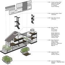 unique home floor plans unique home parading an inverted floor plan for informal
