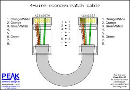 rj45 crossover wiring diagram efcaviation com