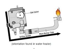 water heater problems pilot light the rv doctor rv water heater refrigerator pilot problems
