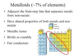 Stair Elements by History And Trends Of The Periodic Table Ppt Video Online Download