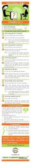 job interview personality questions hearing the real question in your interview infographic the