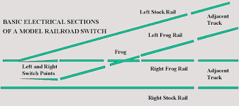 turnout wiring guide