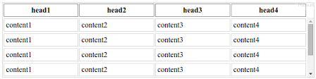 angularjs resizable table columns css html table with 100 width with vertical scroll inside tbody