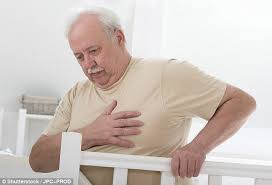 Heart Attack Meme - obese patients are 30 more likely to survive heart attack daily