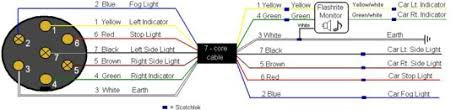 tow bar wiring diagram wiring diagram
