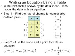 writing linear equations from a table 6 4 point slope form and writing linear equations point slope form