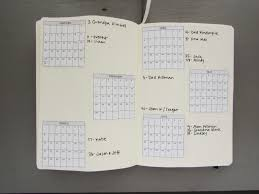 Bullet Journaling by A Lively Hope My First Month Bullet Journaling