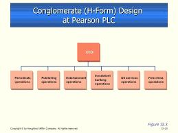 managing organization design management tools