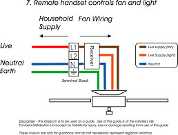 hunter 4 wire ceiling fan switch 4 wire fan switch diagram wiring library ahotel co