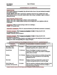 common core lesson plan template with danielson framework for