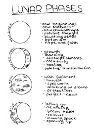lunar phases moon lunar phase moon and bullet