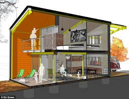 house design plans 50 square meter lot the grand designs house for first time buyers how you can get on
