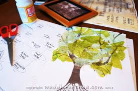 a family tree geography project books for giveaway