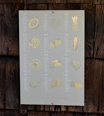 seasonal fruits u0026 vegetables art print art prints u0026 posters