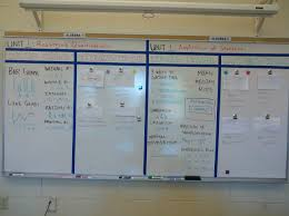 middle word wall ideas word wall and student work on a