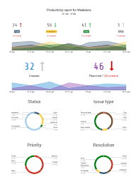 Project Status Report Email Template Generate A Stunning Visual Atlassian Jira Reporting Dashboard