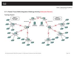 5 7 1 packet tracer skills integration challenge activity instructor