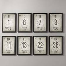 periodic table framed art 45 best world wide periodic tables images on pinterest periodic
