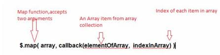 php array map diiffernece between map and grep function in jquery
