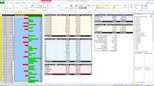 pivot table exle download excel trade log and pivot tables youtube