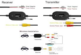 newest 2 4ghz wireless rca car video transmitter receiver kit for
