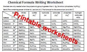 basic chemistry worksheet free worksheets library download and