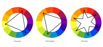 color wheel schemes understanding color schemes choosing colors for your website web