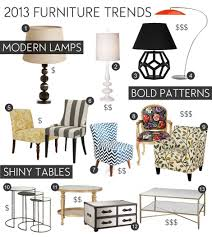 furniture trends the homesource