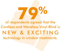 Intercrown Blinds Cordless Window Treatments Cordless Blinds Cordless Shades