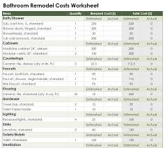 Home Remodeling Cost Estimate Template by Bathroom Remodel Cost Calculator Bathroom Remodel Calculator