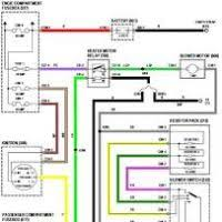 1995 dodge ram 2500 stereo wiring diagram yondo tech