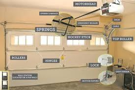 Overhead Door Model 456 Manual Garage Doors Wonderful Chamberlain Door Marvelous Python2 Opener