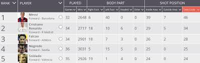 la liga table 2016 17 top scorer la liga top scorer photos superepus news