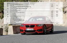 2018 m3 pricing guide and 2014 bmw m235i and 228i pricing guide u s updated dec 20