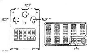 1997 nissan sentra fuse box diagram 1997 wiring diagrams collection