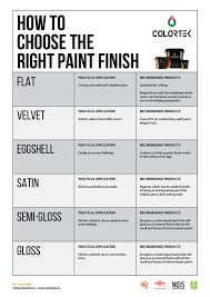 what is the best paint finish to use on kitchen cabinets choosing a paint finish and the right sheen colortek