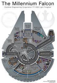 millenium falcon floor plan millennium falcon layout http infographicsandinfographics files