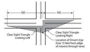 aashto clear zone table intersection safety a manual for local rural road owners safety