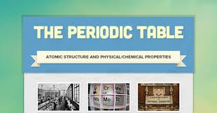 Royal Society Of Chemistry Periodic Table The Periodic Table Smore