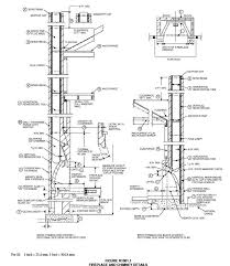 Standard Fireplace Dimensions by Fireplace U0026 Hearth Construction Inspection U0026 Repair