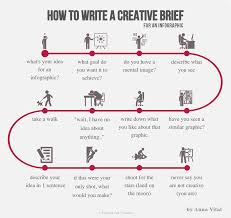 steps to write a resume how to write a creative brief for an infographic more here is how to write a creative brief for an infographic more here