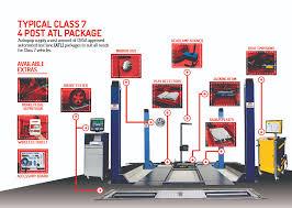 class 7 mot bay atl mot bay package