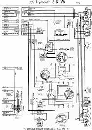 volvo vnl truck wiring diagrams 2005 volvo truck wiring diagrams