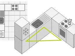 kitchen 34 l shaped kitchen design ideas l shaped kitchen