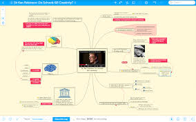 Concept Mapping Software How To Make Mind Maps Visualize Your Ideas For Better Brainstorming